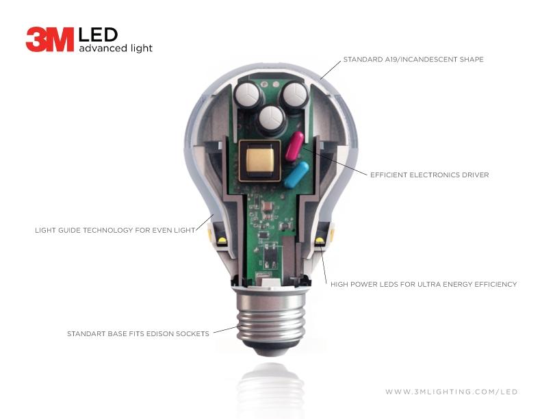 Светодиодная лампа - аналог 60 Вт лампы накаливания.